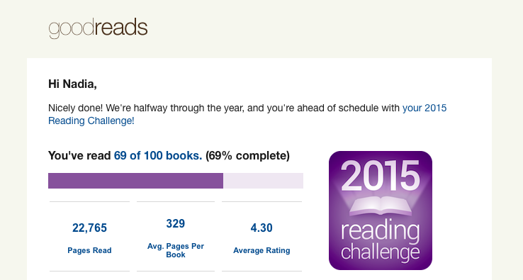 Goodreads Reading Challenge Nadia Nader Books